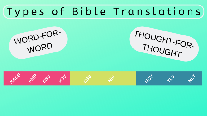 Types of Bible Translations